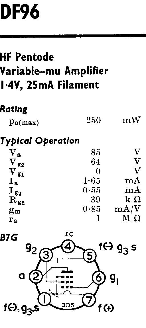 Vintage Radio and Electronics  Valve Information
