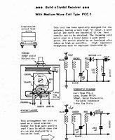 Medium Wave Coil PCC 1